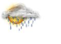 Przelotne opady